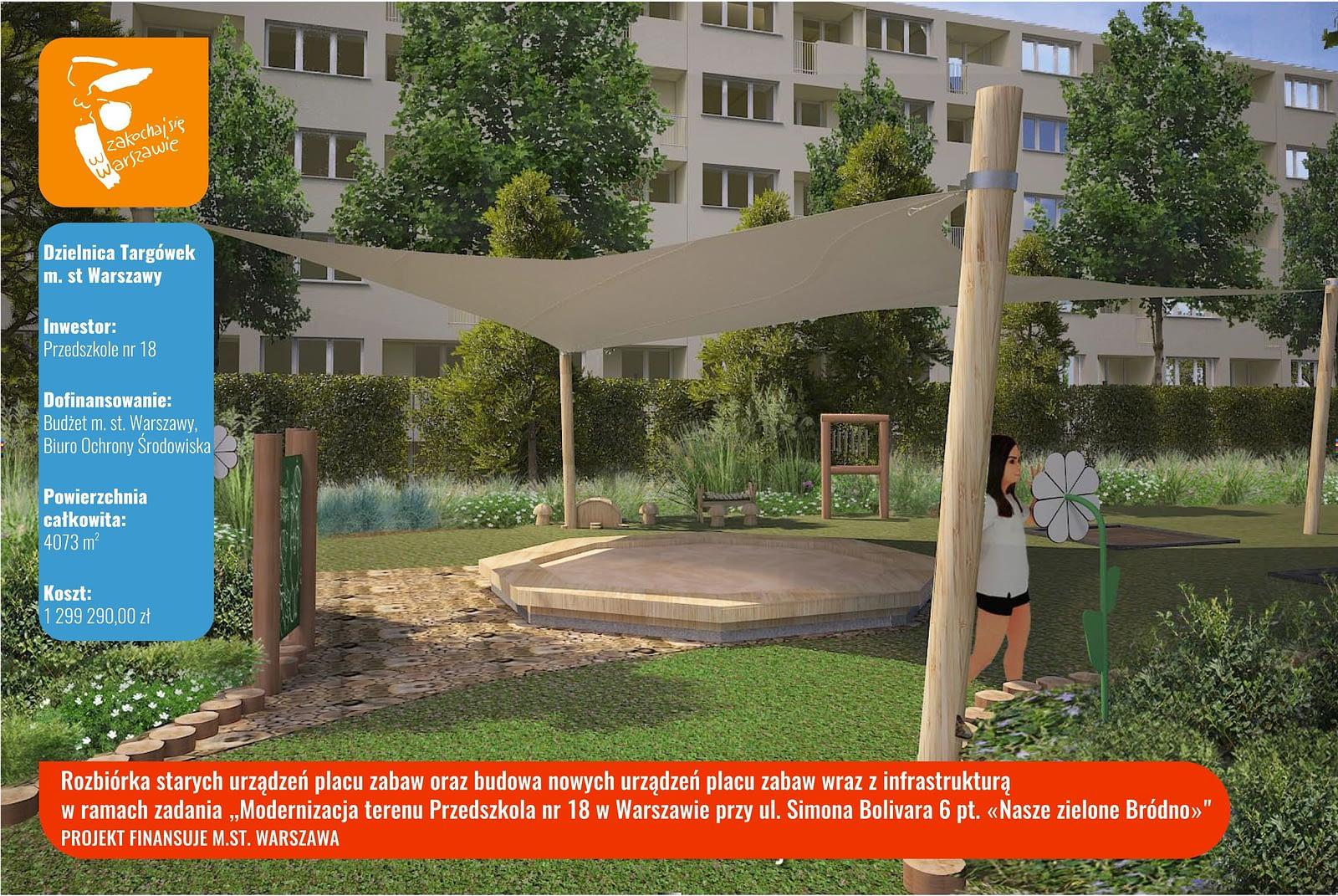 Informacja na temat projektu modernizacji terenu przedszkola